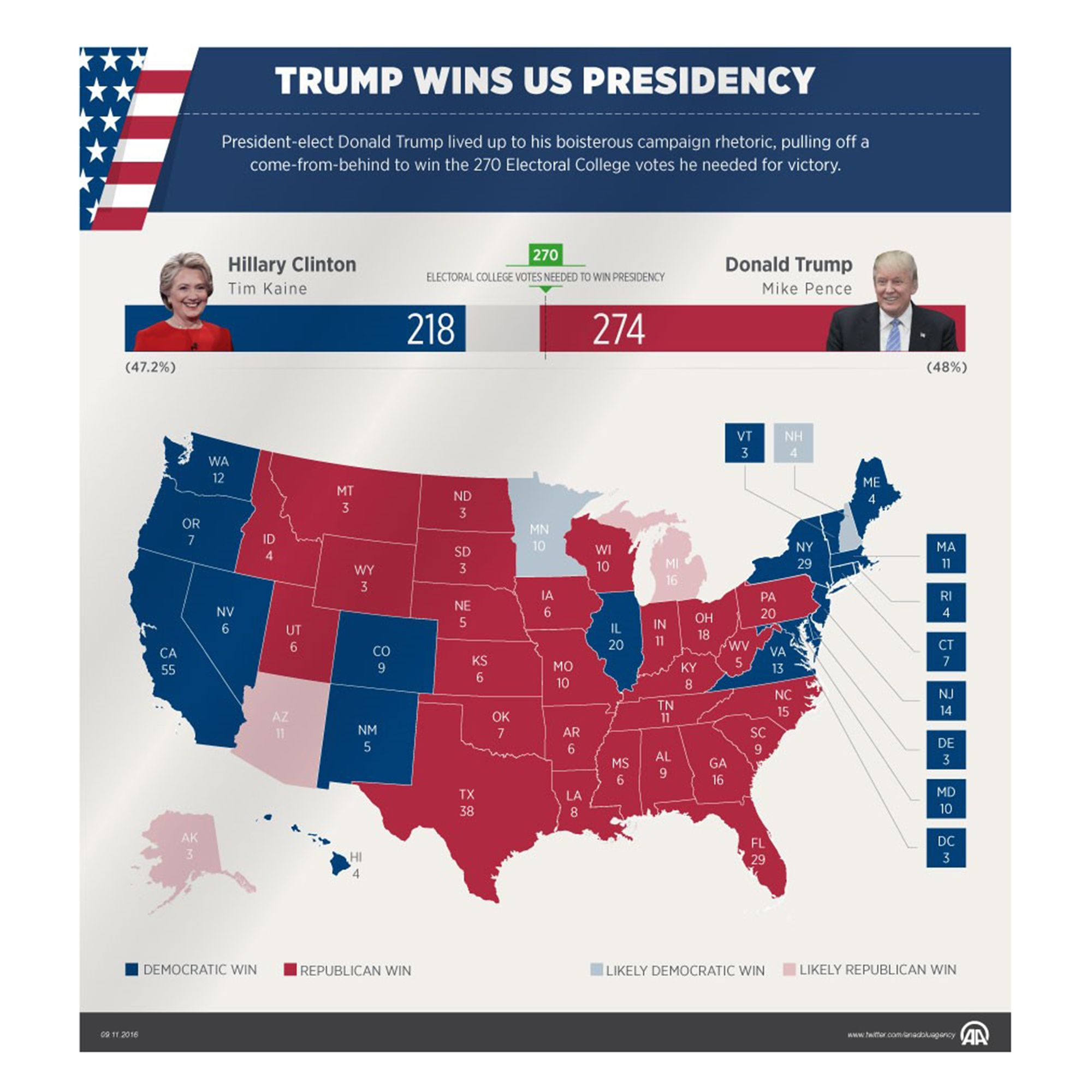 Daily Kos Elections Presents The Presidential Election Battle - 2016 presidential election us map