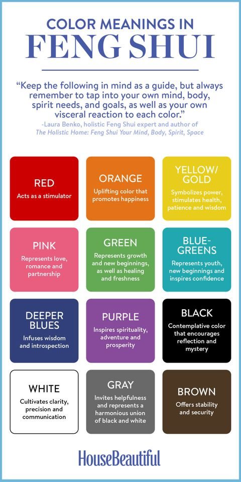 Colors For Bedrooms Feng Shui 1