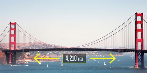 """<p><strong>San Francisco</strong></p><p>The four-year project to span the Golden Gate strait and connect San Francisco to Marin County culminated in what was the world's longest (4,200 feet) and tallest suspension bridge when this Bay Area landmark opened in 1937. The Golden Gate would keep those records until the 1960s. The Joseph Strauss Art Deco suspension bridge design is famous today in large part because of something a bit out of the norm in the bridge world: color. Golden Gate was painted """"International Orange"""" partly to match the warm coastal surroundings and also to stand out against the horizon for boaters.</p>"""