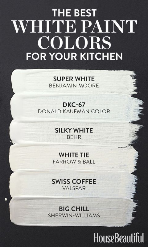 Best Valspar White Paint For Kitchen Cabinets