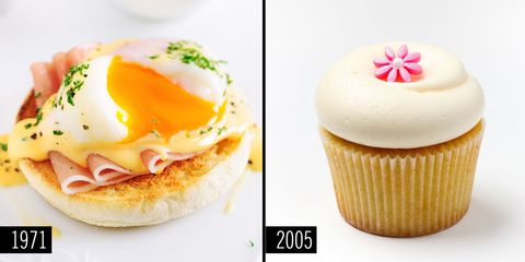 The Most Popular Food From the Year You Were Born