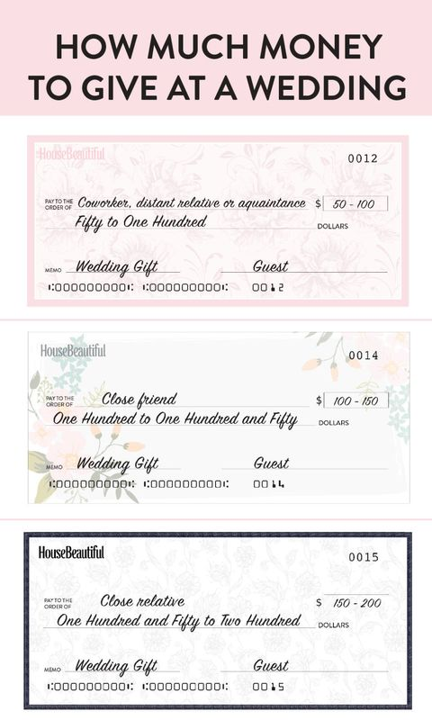 How Much Money To Give At A Wedding