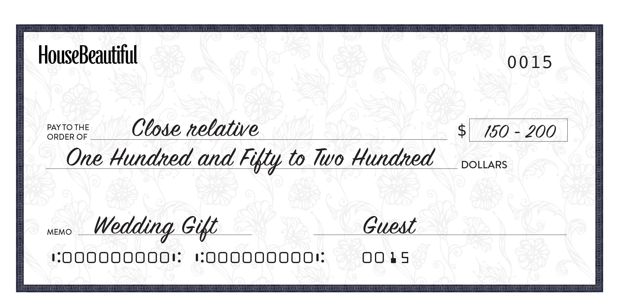 How Much Money to Give at a Wedding - Wedding Money Guide