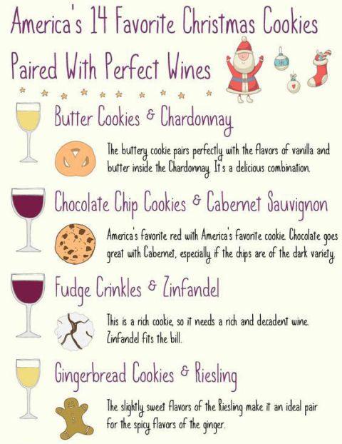 Stemware, Wine glass, Drinkware, Drink, Text, Glass, Barware, Champagne stemware, Tableware, Alcoholic beverage,