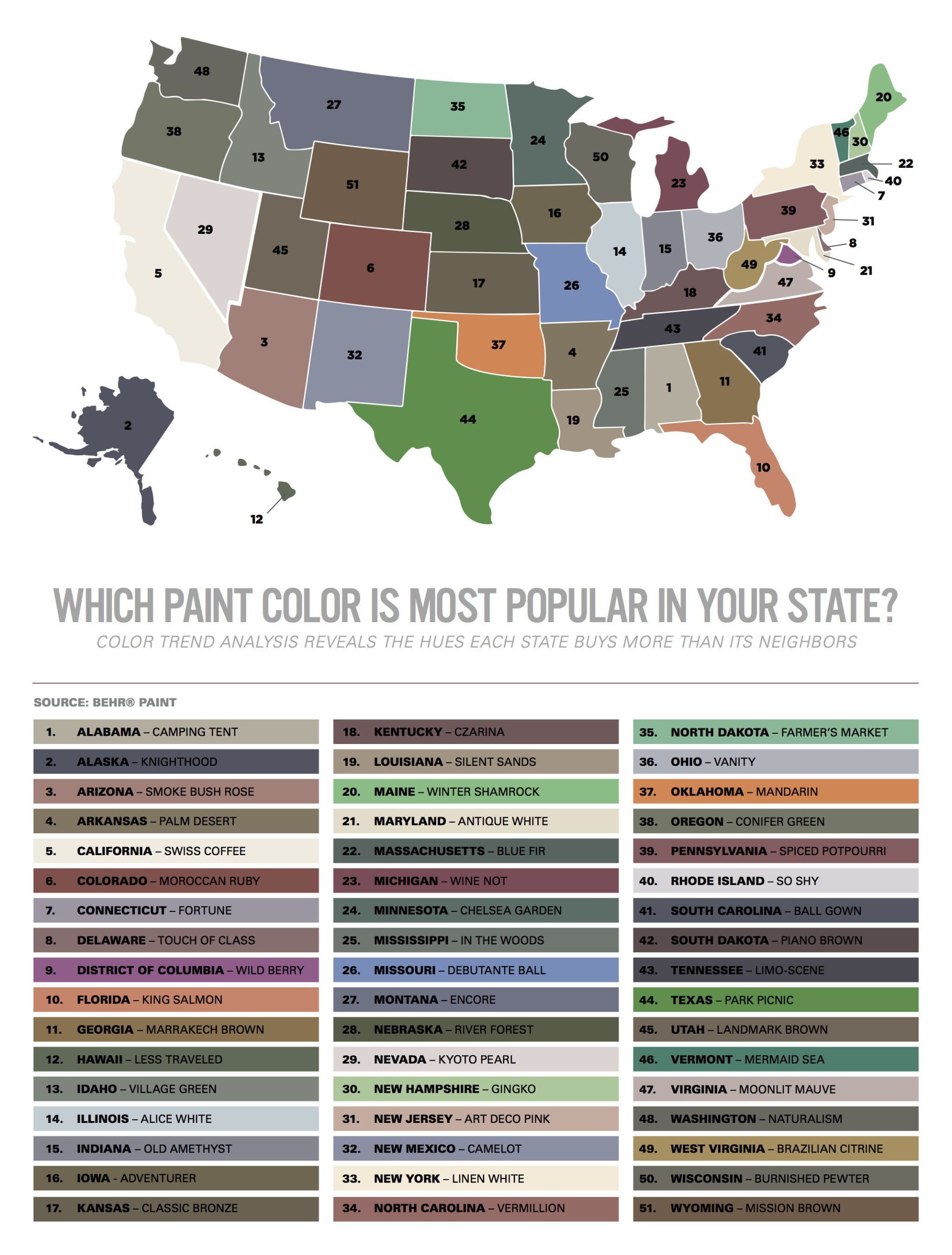 Most Popular Paint Colors By State