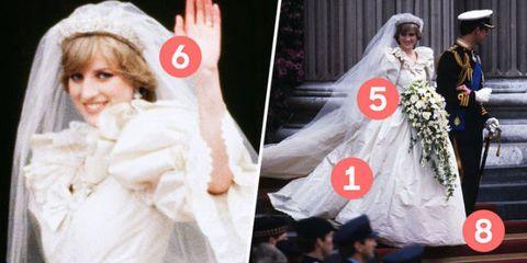 Veil, Fashion, Pink, Outerwear, Dress, Headpiece, Wedding dress, Fur, Headgear, Bride,
