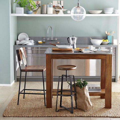 Top 5 Blog Posts of the Week:Kitchen Islands, Best Organizing Ideas, and More