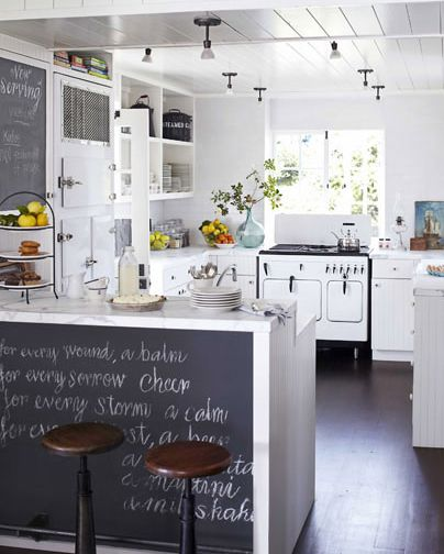 What Is Chalkboard Paint Where To Buy And How Use