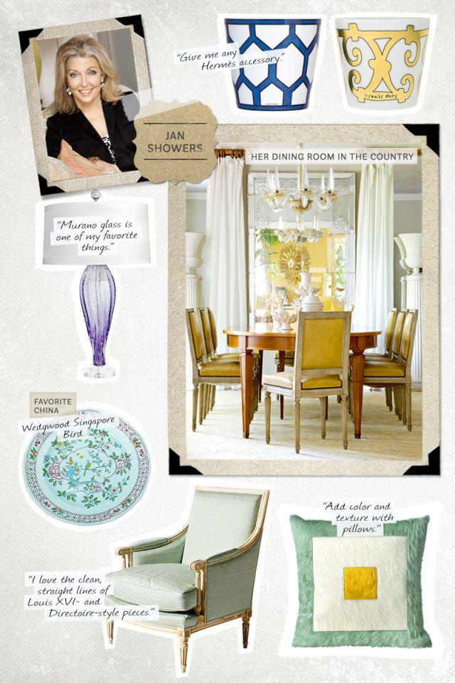 Beautiful Designer Home Goods Pictures - Interior Design Ideas ...