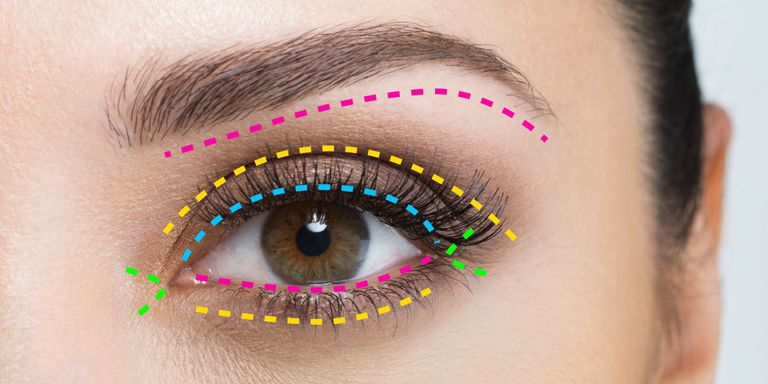 The Complete Guide to Where to Put Your Eye Makeup