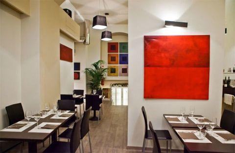 """<p>Een fijne nieuwe toevoeging aan het restaurantaanbod in Rome is <strong>Emma</strong>. Deze uiterst moderne pizzeria zit rond zeven uur 's avonds stampensvol en het zal je verbazen hoe weinig toeristen er zich tussen de hordes <em>locals</em> ophouden. De<em> scrocchiarella </em>pizza's (met een dunne, knapperige bodem) worden gemaakt in een houtoven en zijn voorzien van toppings afkomstig van het hippe <em>Salumeria Roscioli </em>restaurant. Een tip: kies in de zomer voor een plek op het terras om aan de hitte van de oven te ontsnappen.</p><p><em><a class=""""body-el-link standard-body-el-link"""" href=""""http://emmapizzeria.com/"""" target=""""_blank"""">Emma</a>, Via del Monte della Farina, 28, 00186 Rome, </em><a class=""""body-el-link standard-body-el-link"""" href=""""tel:%2B39%2006%206476%200475""""><em>+39 06 6476 0475</em></a><br></p>"""