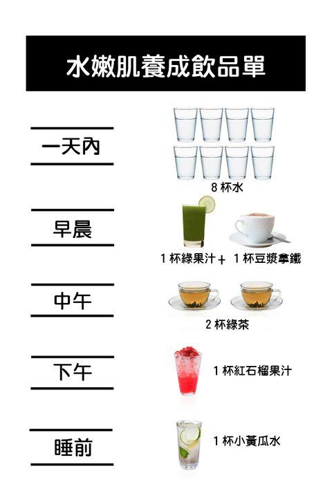 24小時飲品菜單