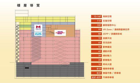 超期待!新北最大百貨商城「宏匯廣場」7月試營運~六大亮點搶先看!