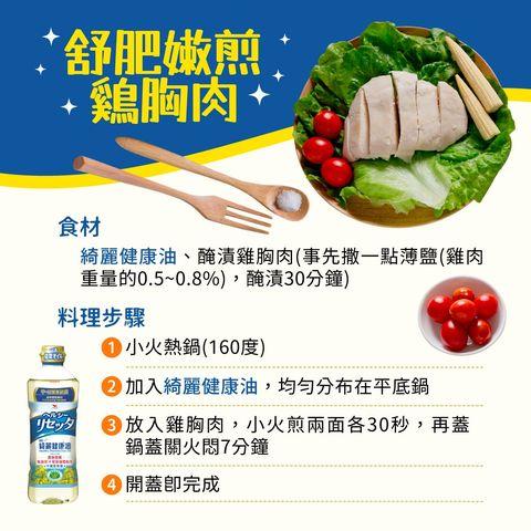 營養師 楊承樺  年後減脂 雞胸肉食譜
