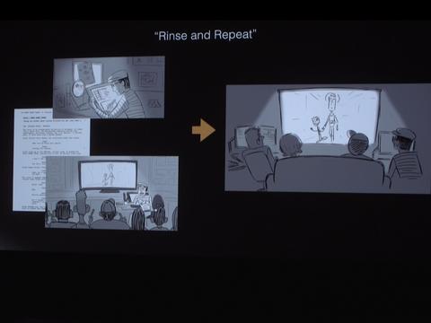 皮克斯玩具總動員4製作過程