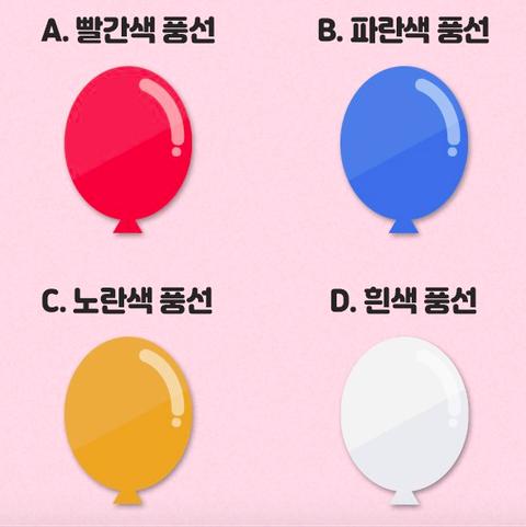 韓網瘋傳超準「戀愛類型」心理測驗!一張圖看出你潛在性格、適合的異性