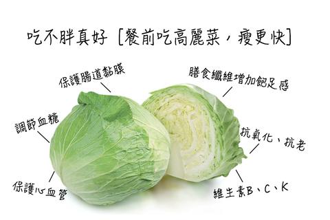 Cabbage, Vegetable, Iceburg lettuce, wild cabbage, Leaf vegetable, Food, Produce, Cruciferous vegetables, Plant, Lettuce,