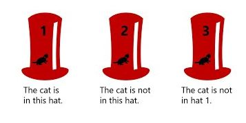 """Only 36 Percent of People Can Solve This Simple """"Three Hats"""" Logic Problem"""