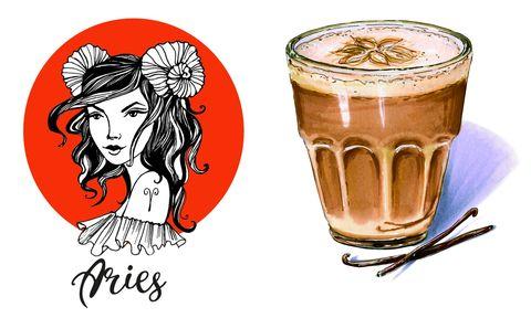 Drink, Milkshake, Coffee, Mocaccino, Caffeine, Illustration, Iced coffee, Non-alcoholic beverage, Babycino, Hot chocolate,