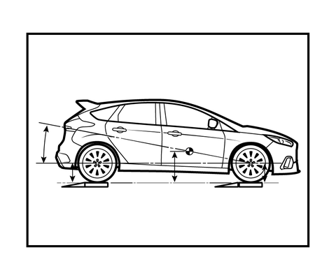 Car And Driver S Comprehensive Car Testing Explained
