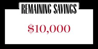 remaining savings