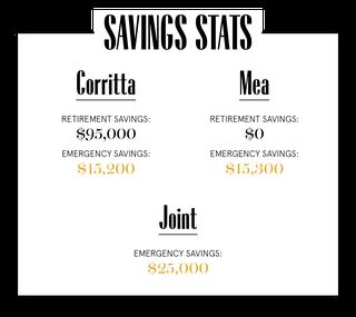 savings stats