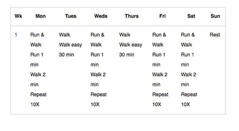 beginner runner plan