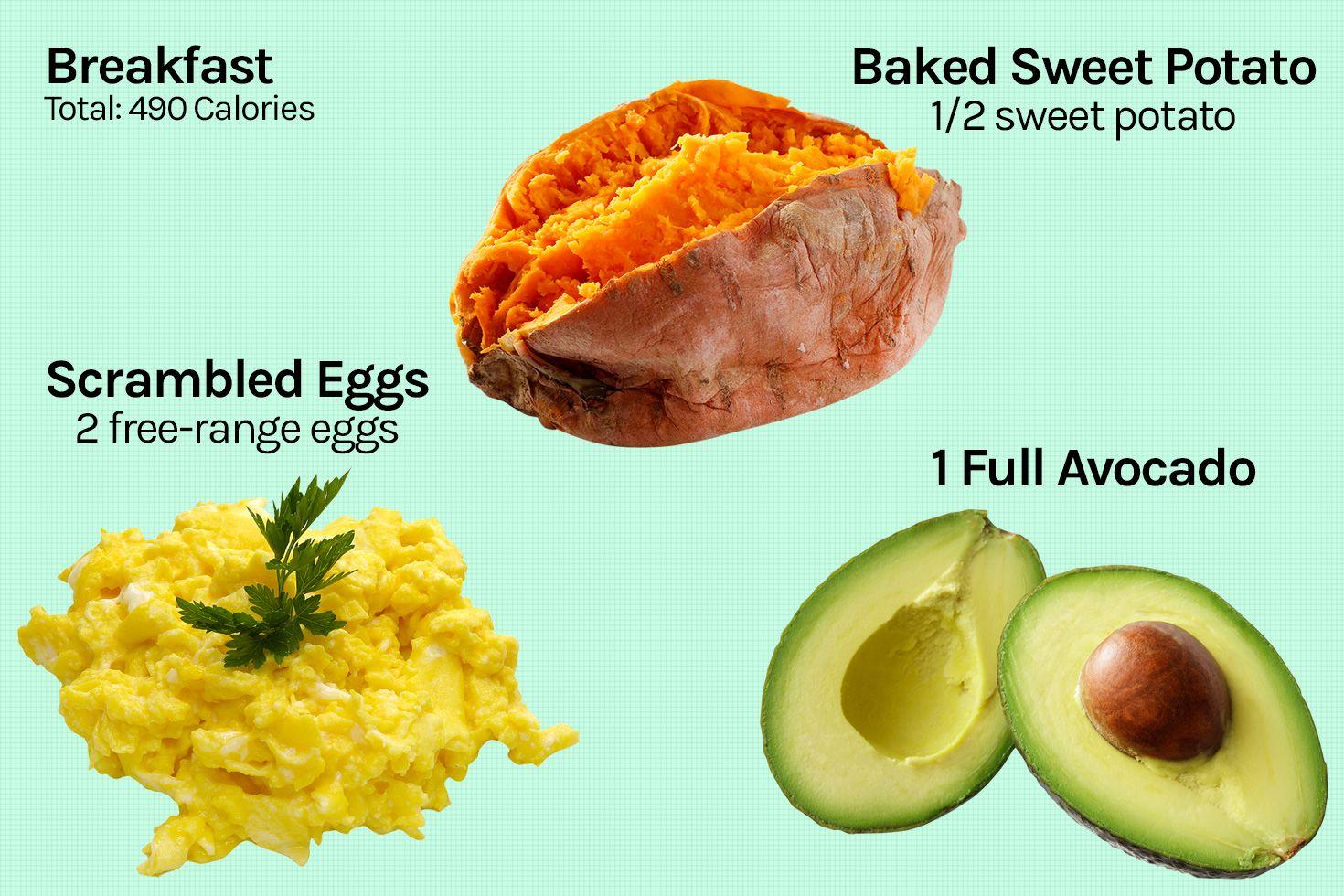 paleo breakfast 1500 calories