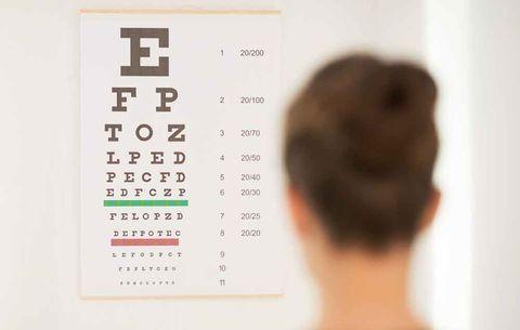 ward off vision damage