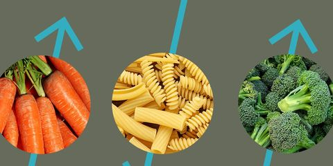 how to cut carbs in 2017