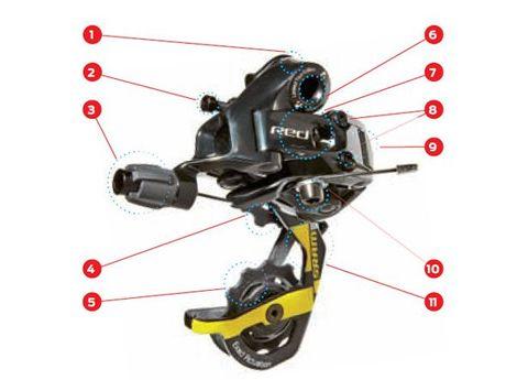 Know Your Rear Derailleur   Bicycling Bicycle Derailleur Diagram Schematic on