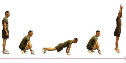 Leg, Human body, Elbow, Joint, Human leg, Knee, Sitting, Active pants, Exercise, Physical fitness,