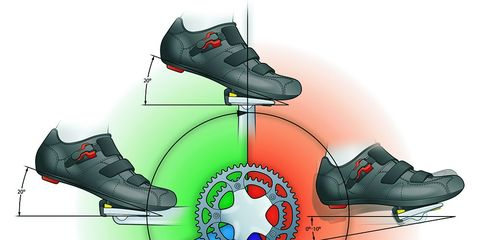 Perfect Pedaling: Get a Better Pedal Stroke