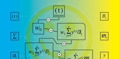 math-of-happiness