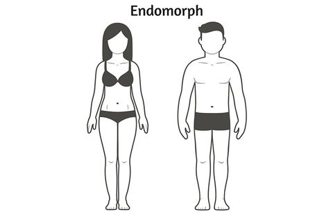 An endomorph illustration.