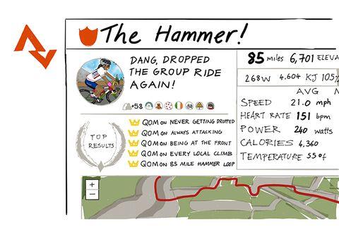 hammer Strava Cyclist