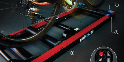Inside Ride E-Motion Rollers