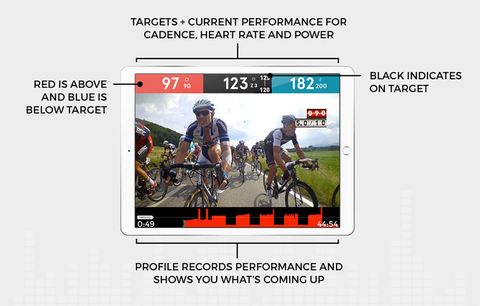 sufferfest screen shot