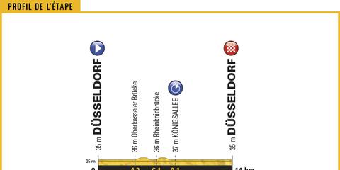 Tour de France, 2017, Stage 1