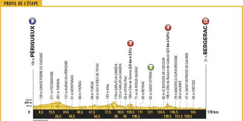 Tour de France, 2017, Stage 10