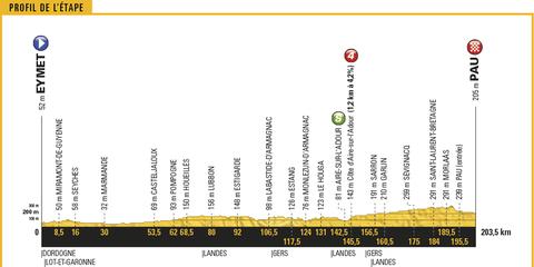 Tour de France, 2017, Stage 11