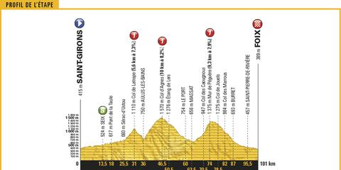 Tour de France, 2017, Stage 13