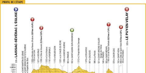Tour de France, 2017, Stage 15