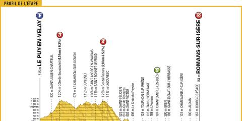 Tour de France, 2017, Stage 16