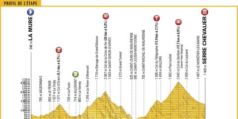 Tour de France, 2017, Stage 17
