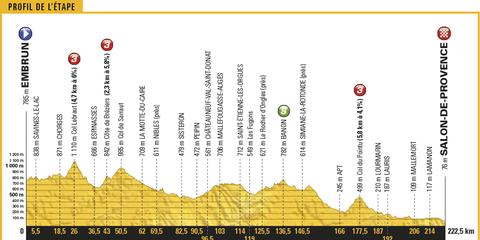 Tour de France, 2017, Stage 19