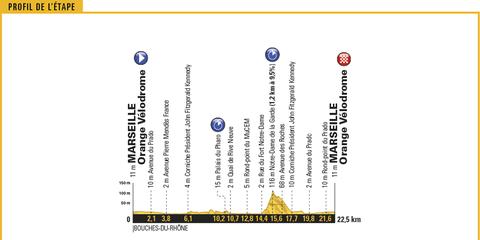 Tour de France, 2017, Stage 20