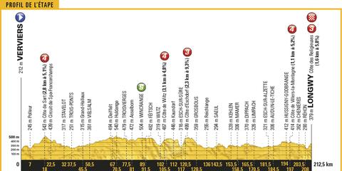 Tour de France, 2017, Stage 3