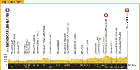 Tour de France, 2017, Stage 4