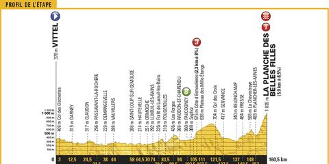 Tour de France, 2017, Stage 5